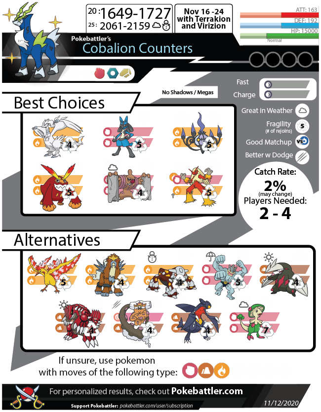 Download Cobalion Infographic