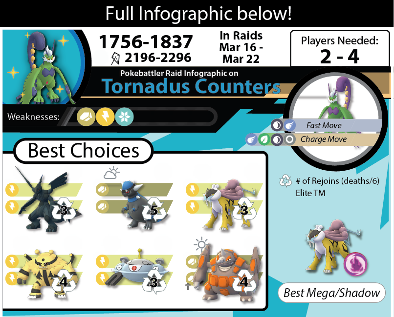 Download Tornadus Therian Infographic