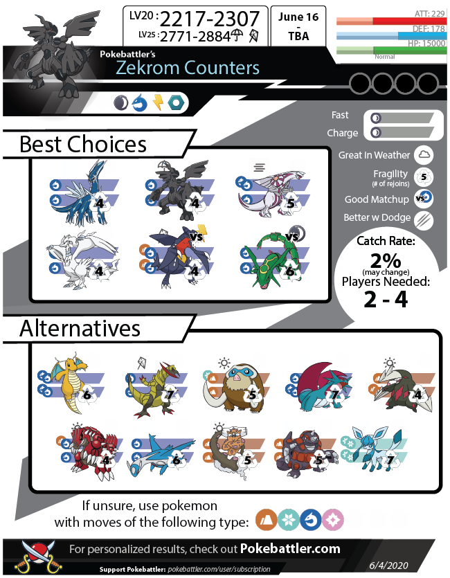 Download Zekrom Infographic
